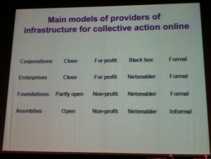 Types of infrastructure - Mayo Foster Morell