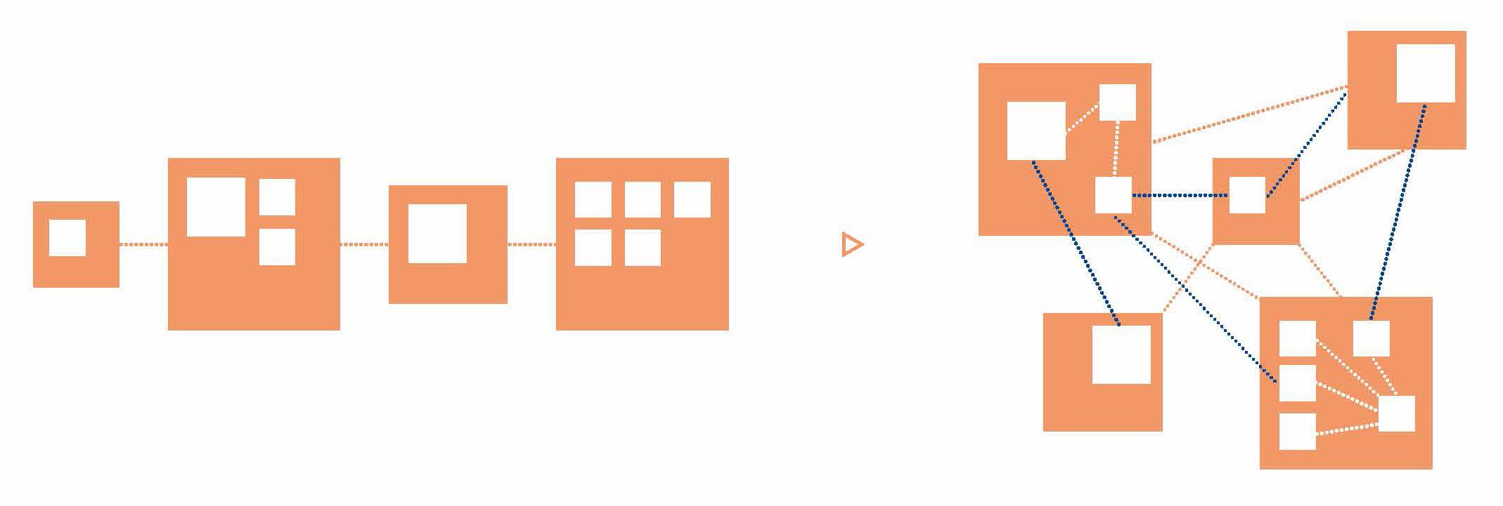 left: linear A-Z model, right: modular model.